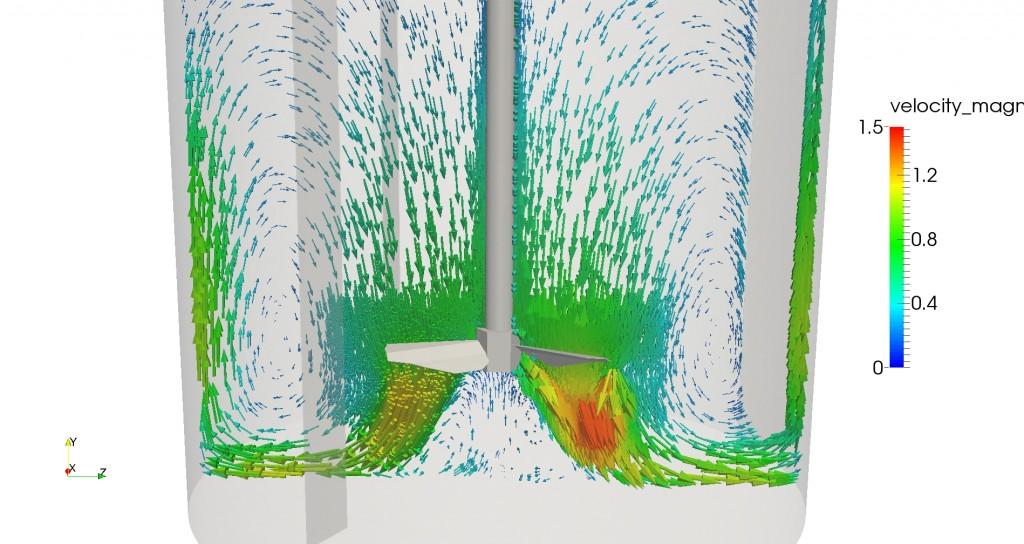 Simulation numérique CFD des écoulements d'une cuve agitée