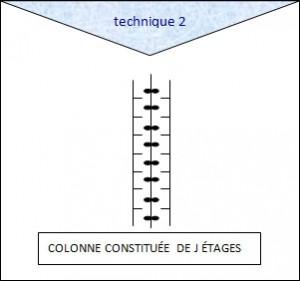 Croquis d'une colonne agitée